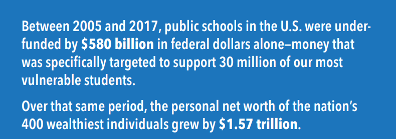 Confronting Education Debt >> Texas Aft Confronting The Education Debt Looks At Chronic