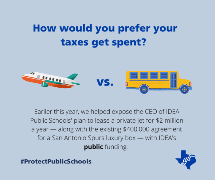 """Text says """"How would you prefer your taxes get spent? Earlier this year, we helped expose the CEO of IDEA Public Schools' plan to lease a private jet for $2 million a year — along with the existing $400,000 agreement for a San Antonio Spurs luxury box — with IDEA's public funding."""""""